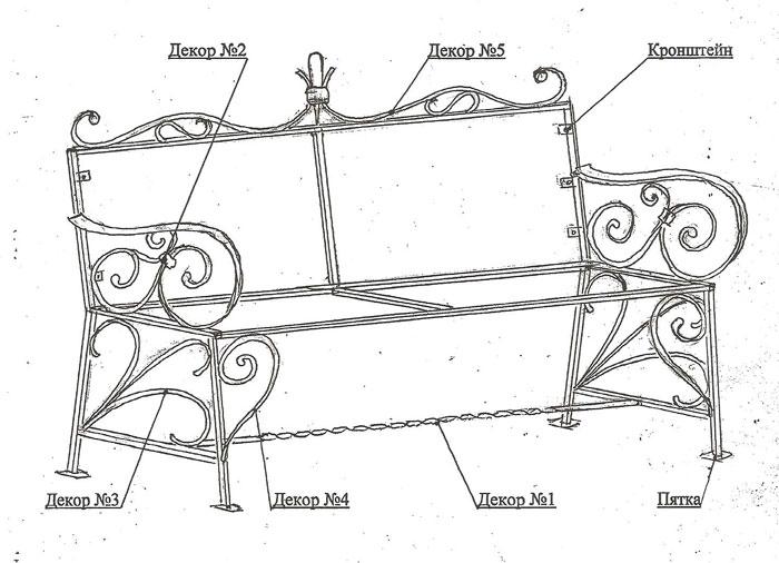 Скамейки из металла чертежи